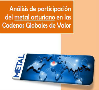Positioning of the Asturian metal industry in the Global Value Chains analysis